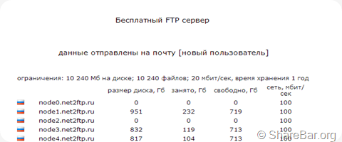 俄罗斯免费10GFTP空间 2